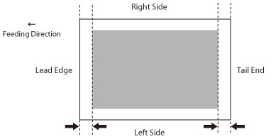 Adjusting the Lead Edge/Tail End Margins - Canon