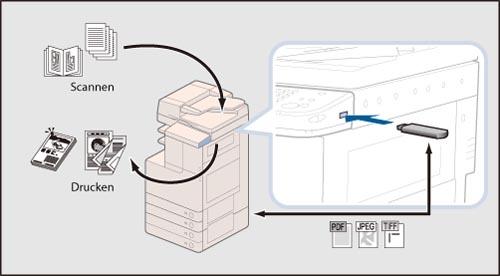 Drucken/Speichern von Dokumenten im USB-Speicher - Canon ...