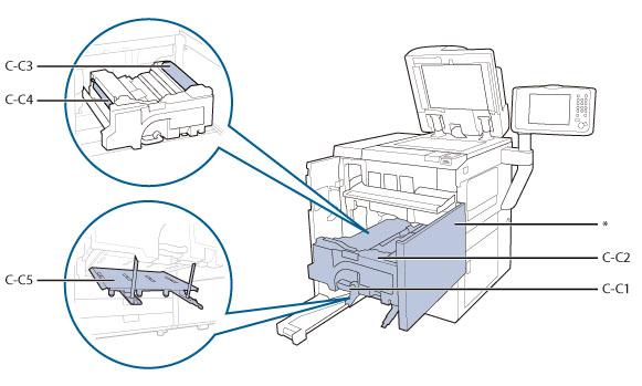 Fixing Transport Unit - Canon - imagePRESS C850 / C750 / C650