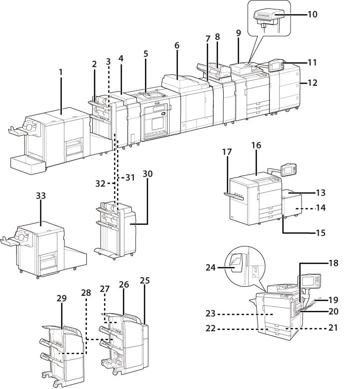 Optional Equipment - Canon - imagePRESS C850 / C750 / C650 - User's