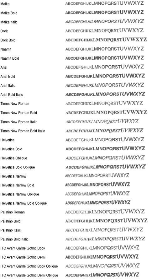 Font Samples - Canon - imageCLASS LBP312x - User's Guide